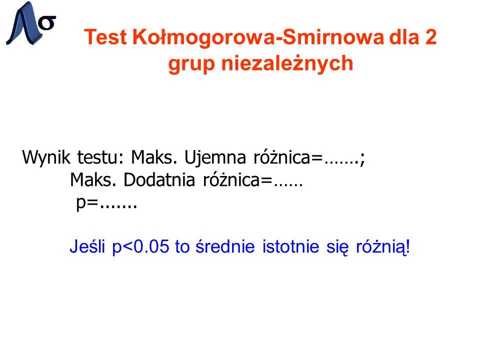 Test Kołmogorowa-Smirnowa dla 2 grup niezależnych Wynik testu: Maks. Ujemna różnica=…….; Maks. Dodatnia różnica=…… p=....... Jeśli p<0.05 to średnie i