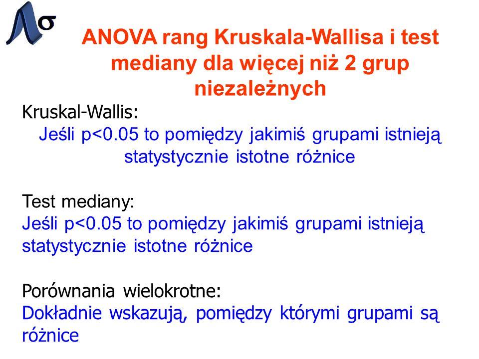 ANOVA rang Kruskala-Wallisa i test mediany dla więcej niż 2 grup niezależnych Kruskal-Wallis: Jeśli p<0.05 to pomiędzy jakimiś grupami istnieją statys