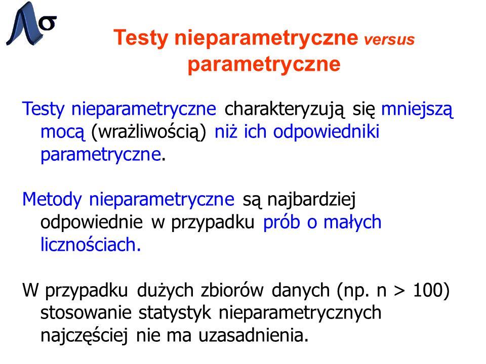 Testy nieparametryczne versus parametryczne Testy nieparametryczne charakteryzują się mniejszą mocą (wrażliwością) niż ich odpowiedniki parametryczne.