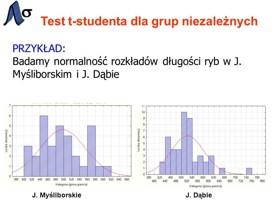 Test t-studenta dla grup niezależnych PRZYKŁAD: Badamy normalność rozkładów długości ryb w J.