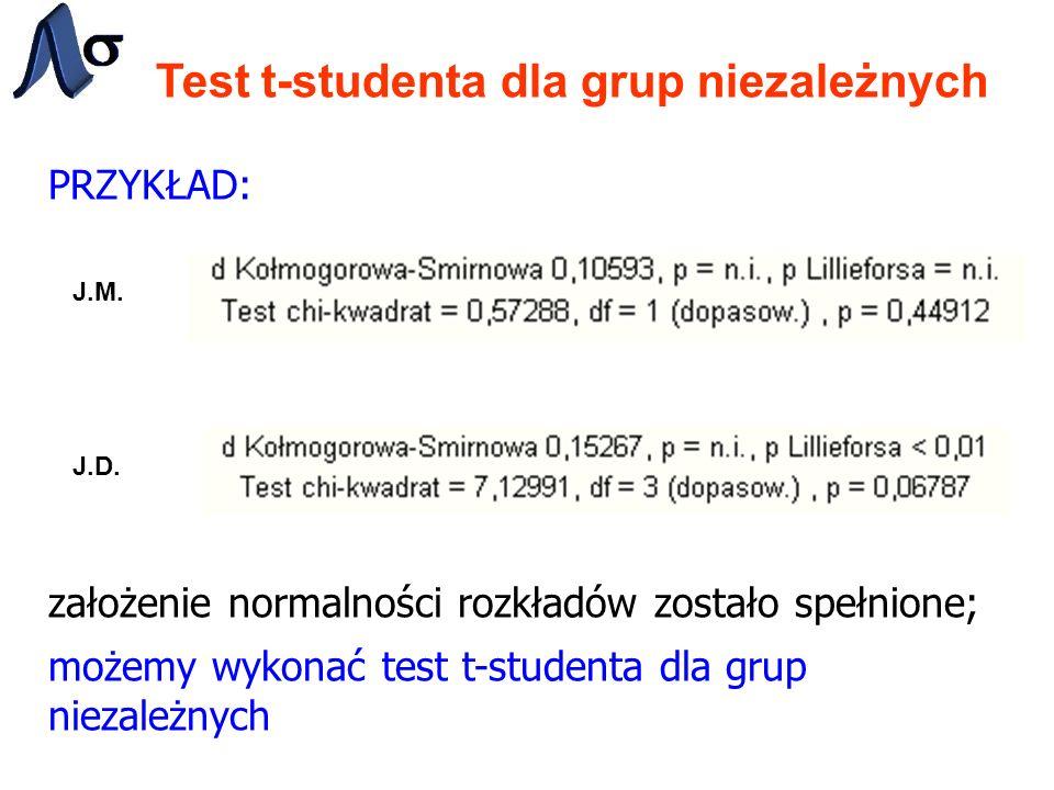 Test t-studenta dla grup niezależnych PRZYKŁAD: J.M.