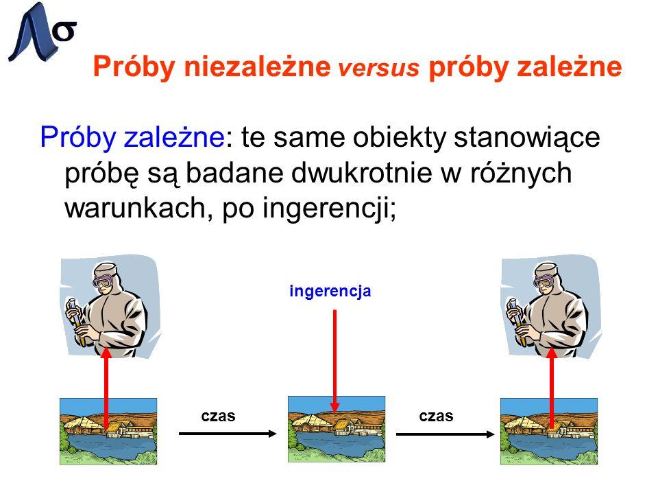 Próby niezależne versus próby zależne Próby zależne: te same obiekty stanowiące próbę są badane dwukrotnie w różnych warunkach, po ingerencji; czas in