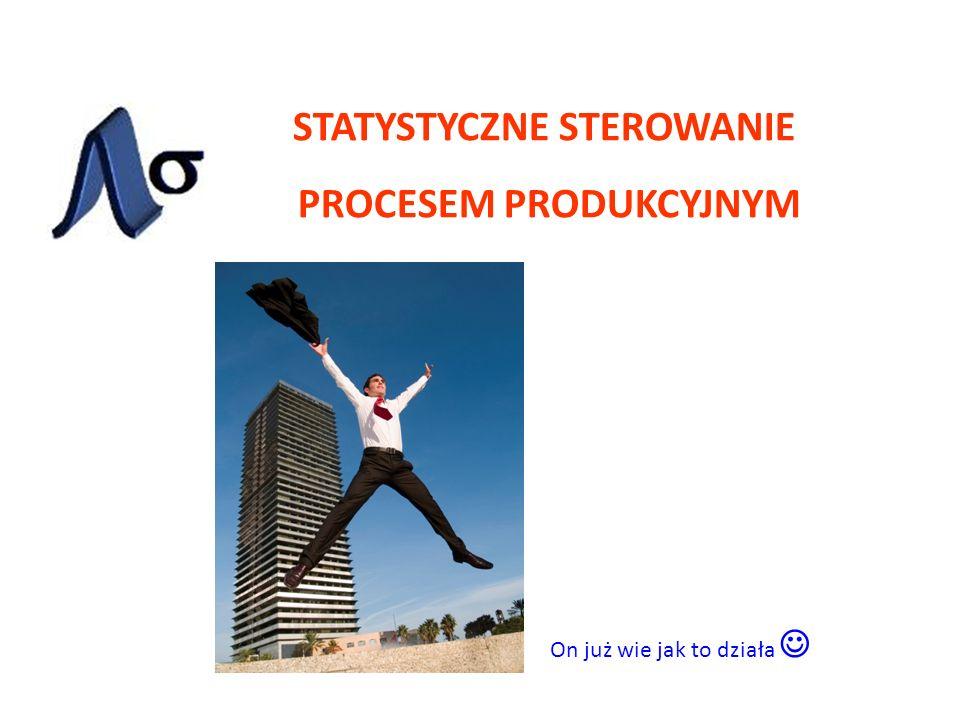Statystyczne Sterowanie Procesem Produkcyjnym = Statystyczna Kontrola Procesu = Statistical Process Control SPC