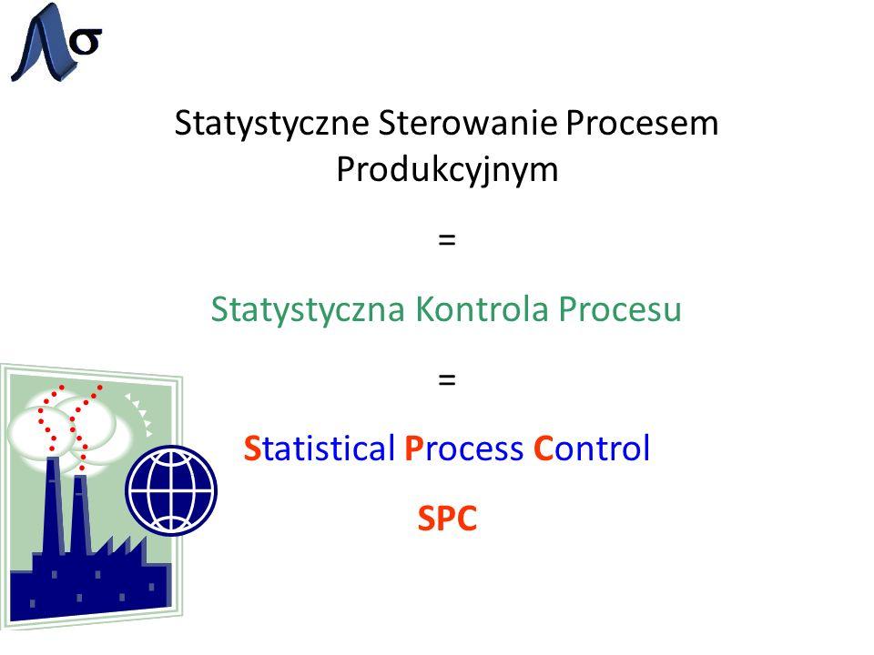 PREZENTOWANIE DANYCH PODSTAWY – DANE I ICH PREZENTACJA Histogram Procedura rysowania histogramu: 3.