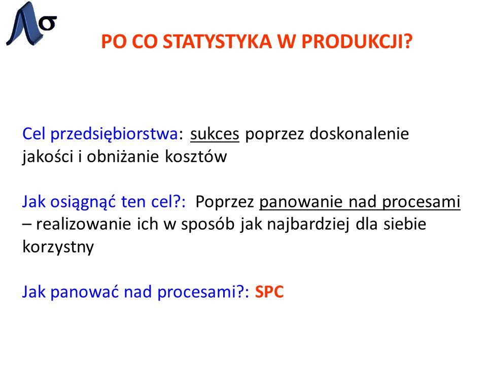 IDEA SPC Każdy proces produkcyjny ma w swojej naturze zmienność.