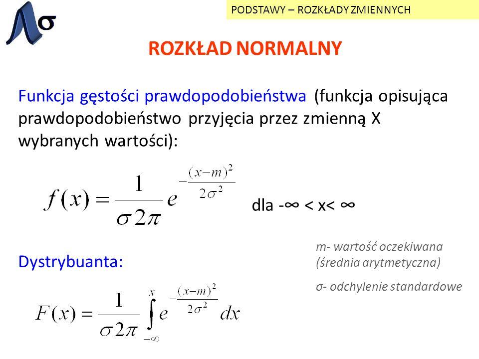 ROZKŁAD NORMALNY PODSTAWY – ROZKŁADY ZMIENNYCH Funkcja gęstości prawdopodobieństwa (funkcja opisująca prawdopodobieństwo przyjęcia przez zmienną X wyb