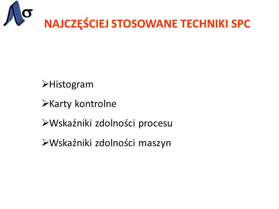 NAJCZĘŚCIEJ STOSOWANE TECHNIKI SPC Histogram Karty kontrolne Wskaźniki zdolności procesu Wskaźniki zdolności maszyn
