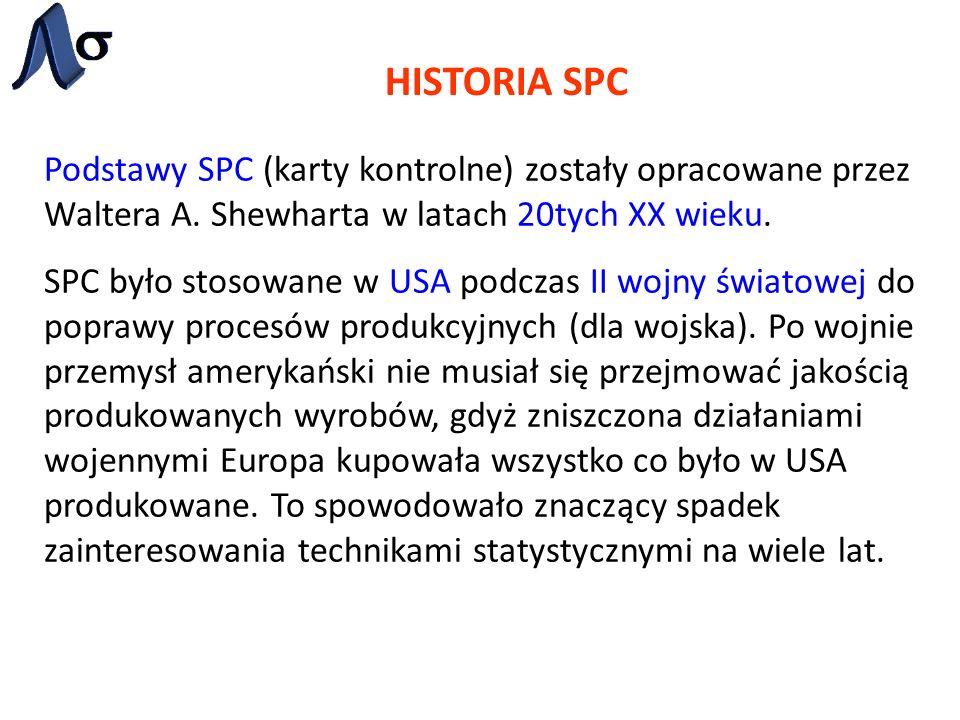 HISTORIA SPC Podstawy SPC (karty kontrolne) zostały opracowane przez Waltera A. Shewharta w latach 20tych XX wieku. SPC było stosowane w USA podczas I