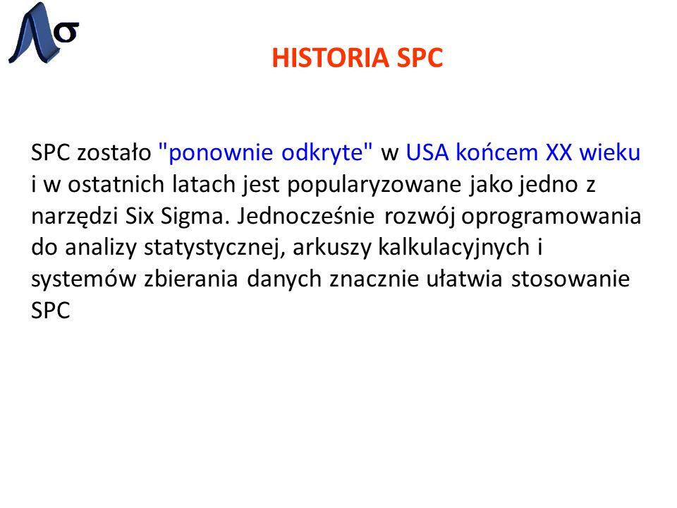 HISTORIA SPC SPC zostało