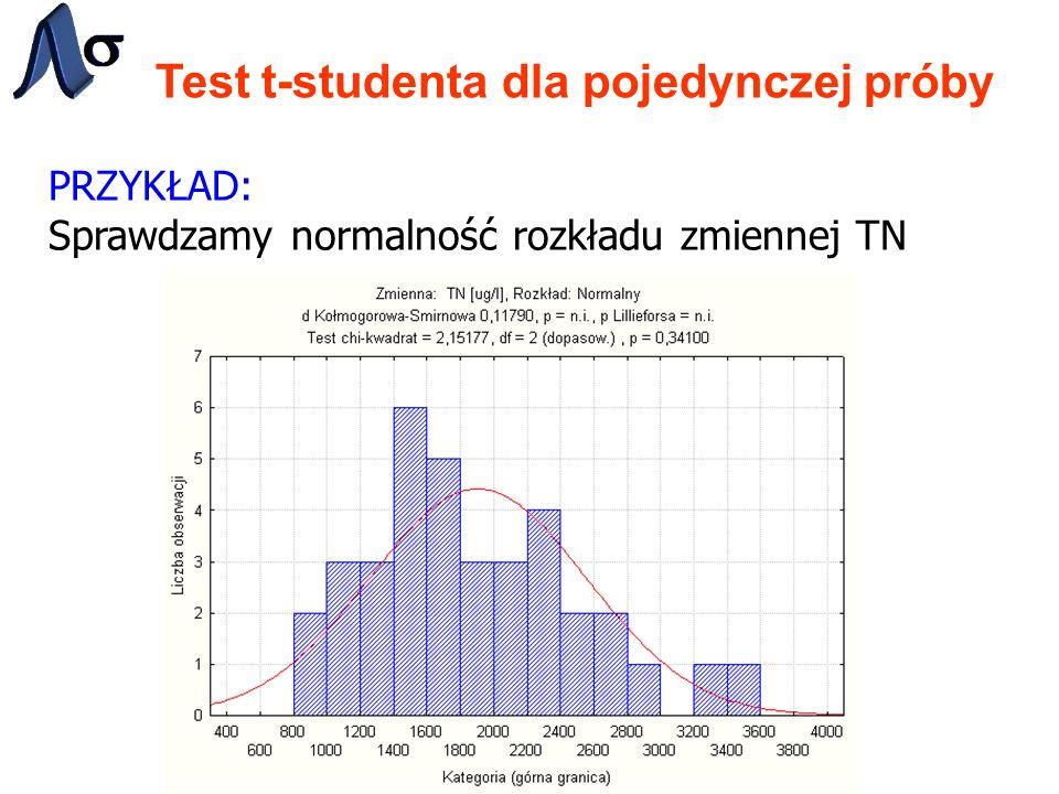 Test t-studenta dla pojedynczej próby PRZYKŁAD: Sprawdzamy normalność rozkładu zmiennej TN