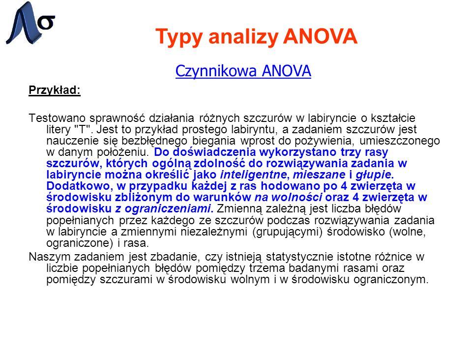 Typy analizy ANOVA Czynnikowa ANOVA Przykład: Testowano sprawność działania różnych szczurów w labiryncie o kształcie litery