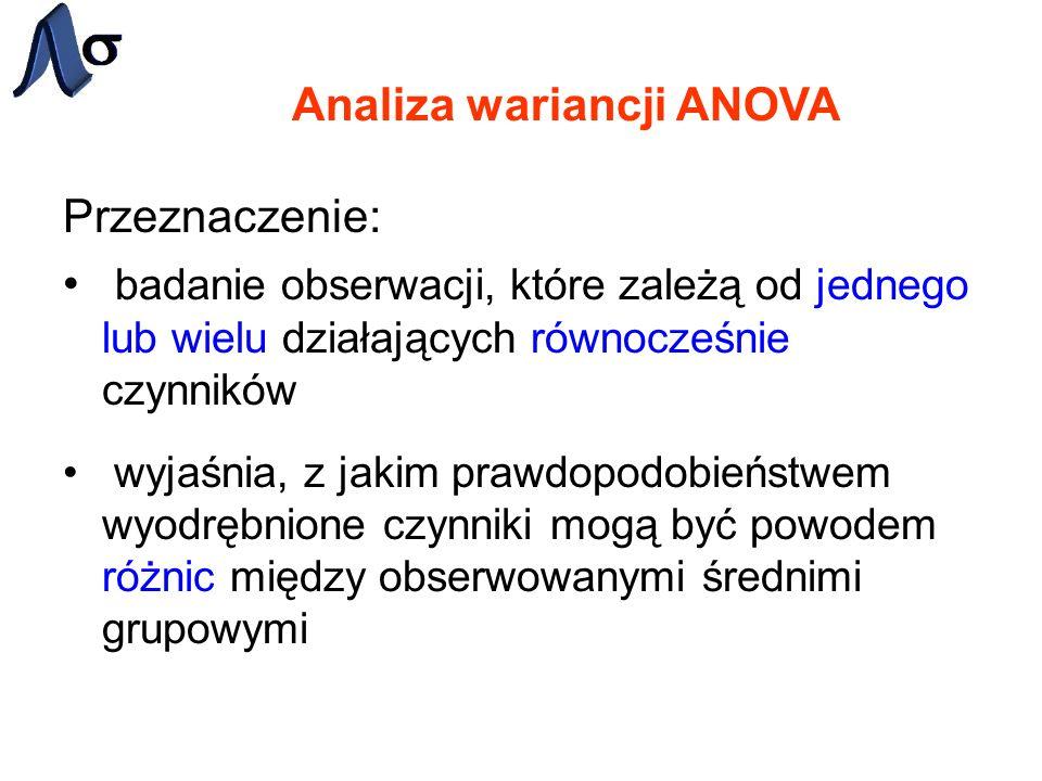 Analiza wariancji ANOVA Przeznaczenie: badanie obserwacji, które zależą od jednego lub wielu działających równocześnie czynników wyjaśnia, z jakim pra