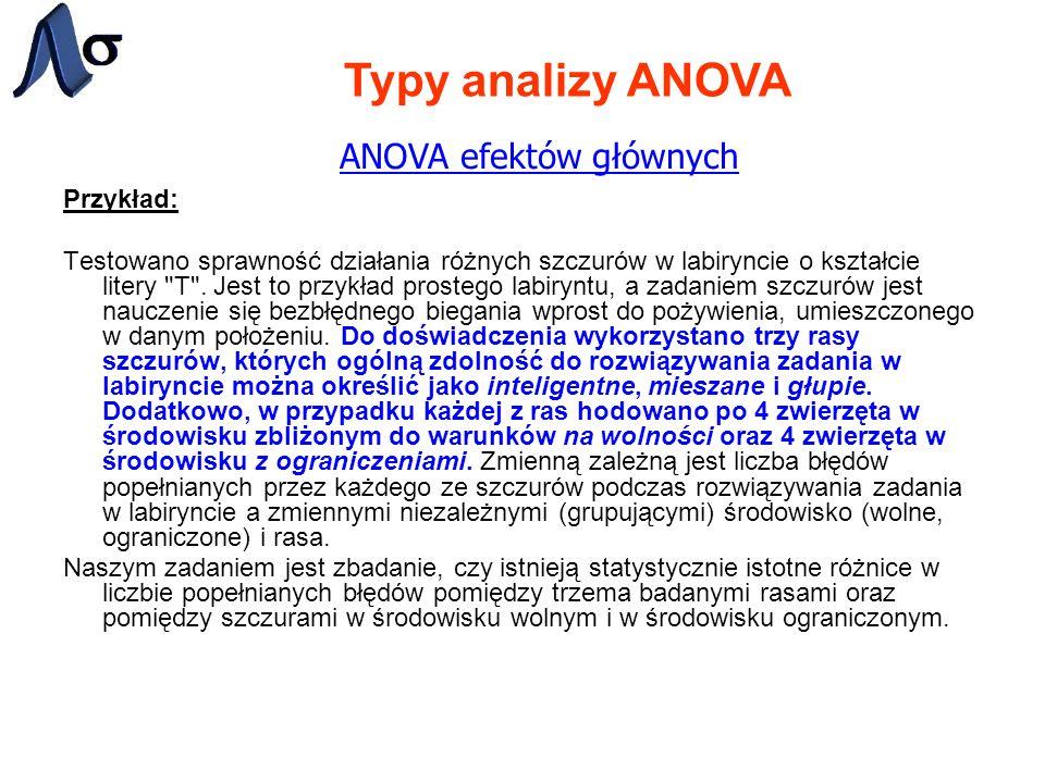 Typy analizy ANOVA ANOVA efektów głównych Przykład: Testowano sprawność działania różnych szczurów w labiryncie o kształcie litery
