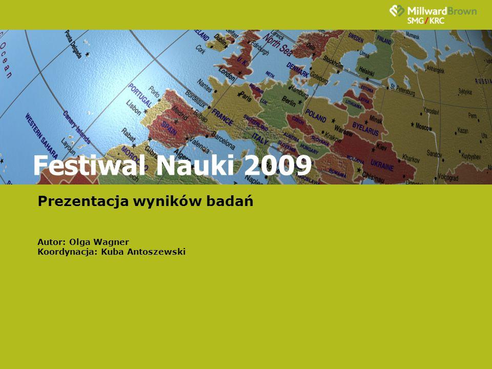 Festiwal Nauki 2009 Prezentacja wyników badań Autor: Olga Wagner Koordynacja: Kuba Antoszewski