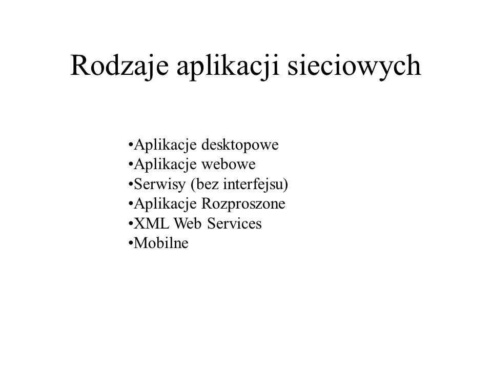 Rodzaje aplikacji sieciowych Aplikacje desktopowe Aplikacje webowe Serwisy (bez interfejsu) Aplikacje Rozproszone XML Web Services Mobilne