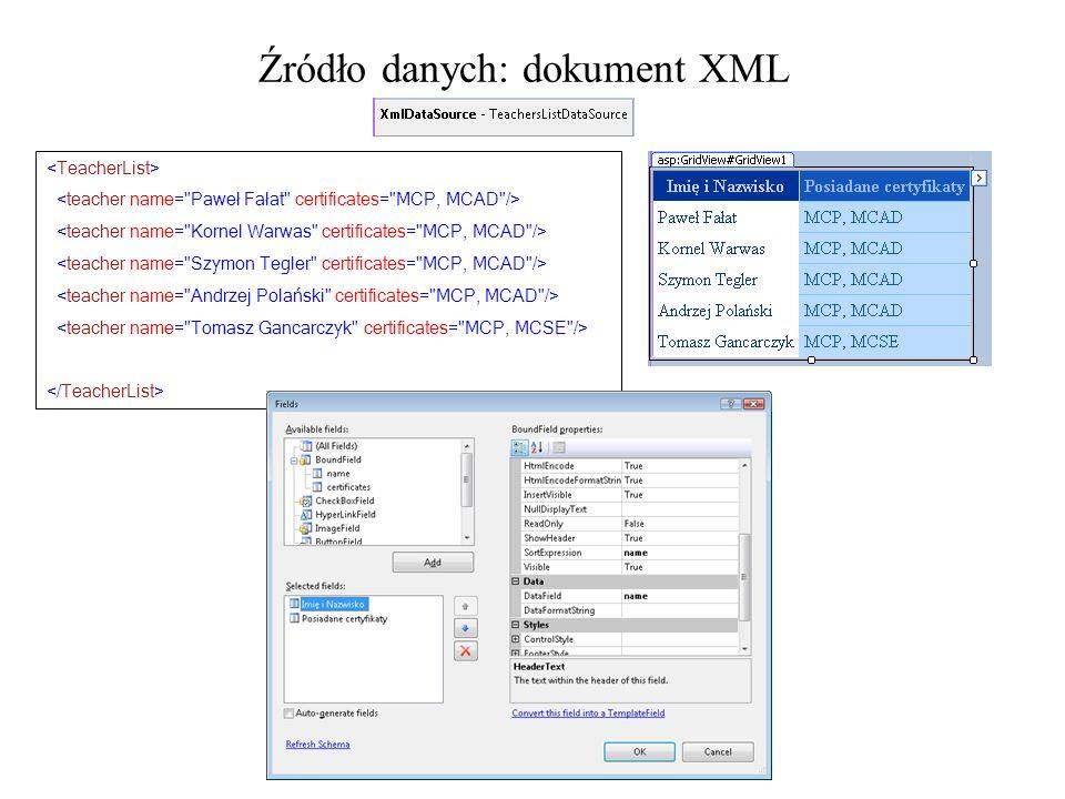Źródło danych: dokument XML