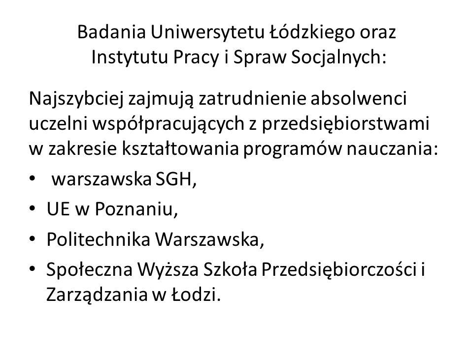 Badania Uniwersytetu Łódzkiego oraz Instytutu Pracy i Spraw Socjalnych: Najszybciej zajmują zatrudnienie absolwenci uczelni współpracujących z przedsi