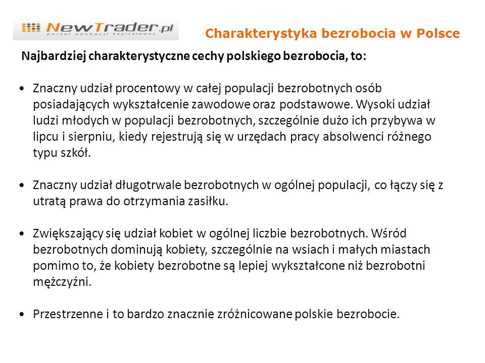 Charakterystyka bezrobocia w Polsce Najbardziej charakterystyczne cechy polskiego bezrobocia, to: Znaczny udział procentowy w całej populacji bezrobot