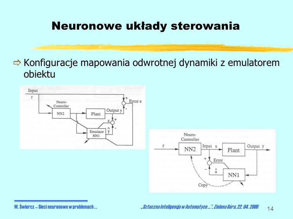 14 Neuronowe układy sterowania Konfiguracje mapowania odwrotnej dynamiki z emulatorem obiektu M. Świercz – Sieci neuronowe w problemach... Sztuczna In