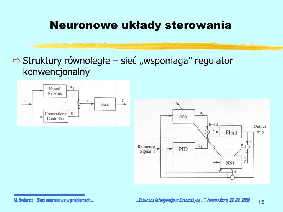 15 Neuronowe układy sterowania Struktury równoległe – sieć wspomaga regulator konwencjonalny M. Świercz – Sieci neuronowe w problemach... Sztuczna Int