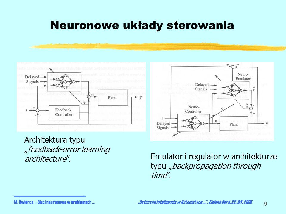 9 Neuronowe układy sterowania M. Świercz – Sieci neuronowe w problemach... Sztuczna Inteligencja w Automatyce..., Zielona Góra, 22. 04. 2005 Architekt
