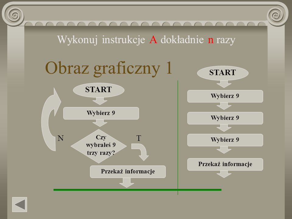 Obraz graficzny 1 START Wybierz 9 START Przekaż informacje NT Czy wybrałeś 9 trzy razy? Przekaż informacje Wybierz 9