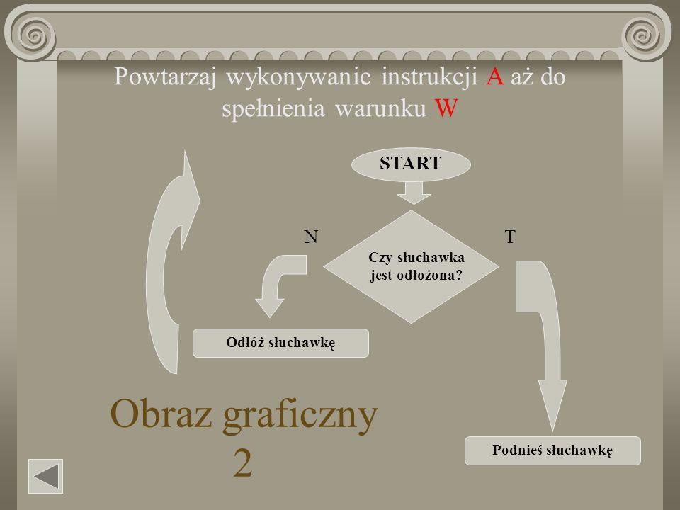 Powtarzaj wykonywanie instrukcji A aż do spełnienia warunku W Obraz graficzny 2 START Podnieś słuchawkę NT Czy słuchawka jest odłożona? Odłóż słuchawk