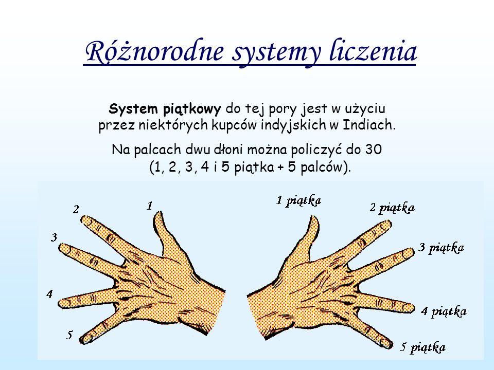 36 Różnorodne systemy liczenia System piątkowy do tej pory jest w użyciu przez niektórych kupców indyjskich w Indiach.
