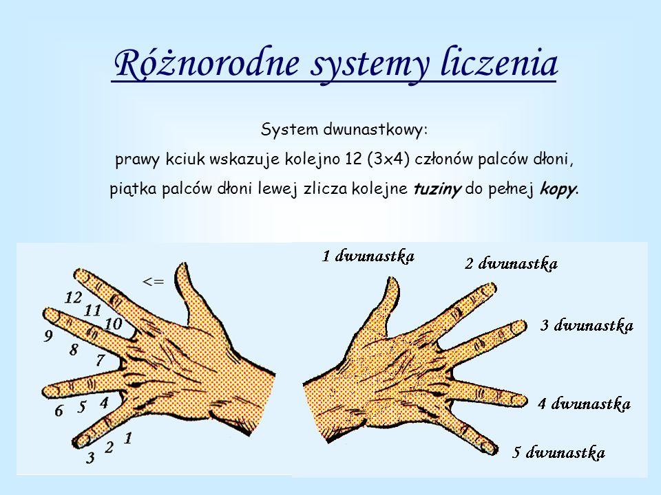 38 Różnorodne systemy liczenia System dwunastkowy: prawy kciuk wskazuje kolejno 12 (3x4) członów palców dłoni, piątka palców dłoni lewej zlicza kolejne tuziny do pełnej kopy.
