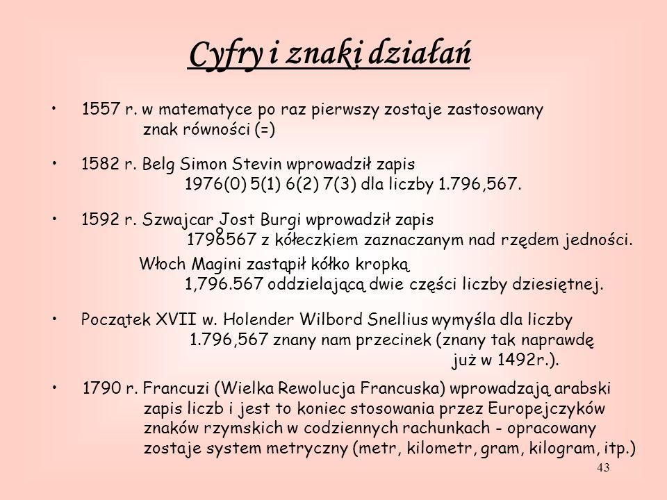 43 Cyfry i znaki działań 1582 r.