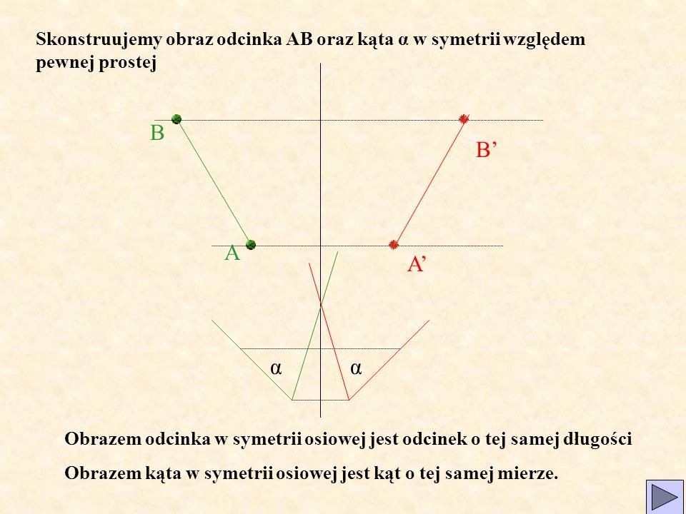 Skonstruujemy obraz odcinka AB oraz kąta α w symetrii względem pewnej prostej A B A B Obrazem odcinka w symetrii osiowej jest odcinek o tej samej dług