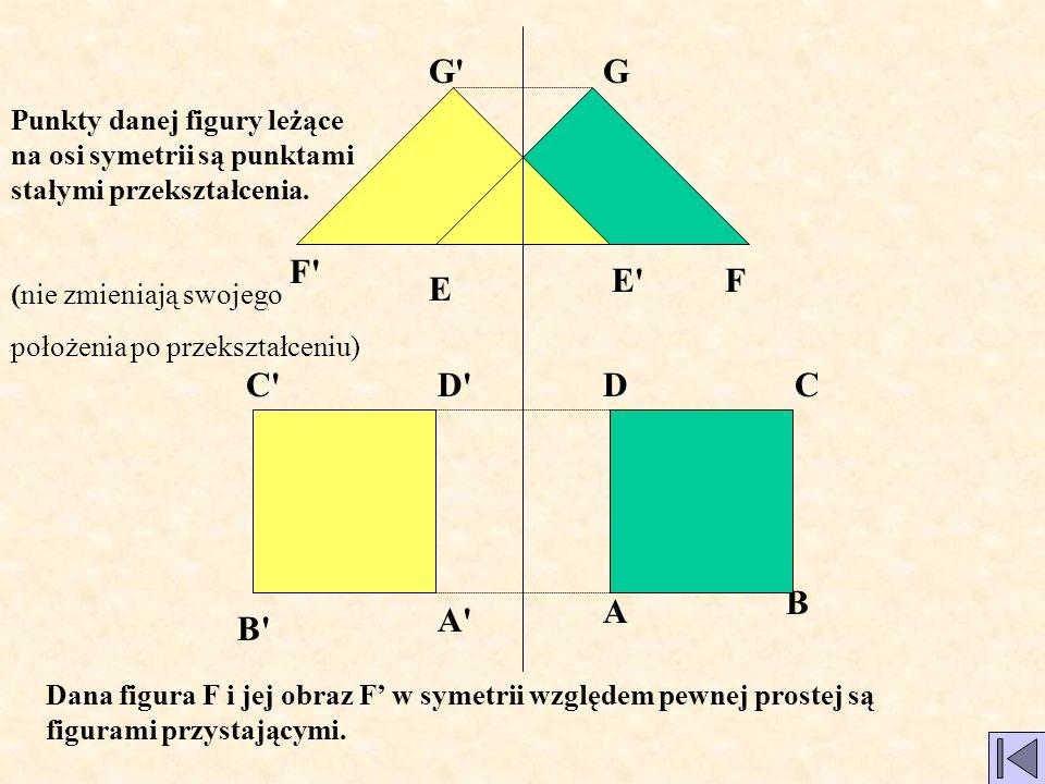 Punkty danej figury leżące na osi symetrii są punktami stałymi przekształcenia. (nie zmieniają swojego położenia po przekształceniu) D A B C A'A' B'B'