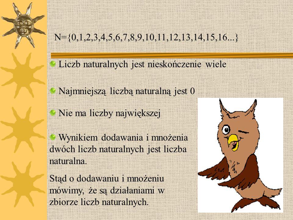 N={0,1,2,3,4,5,6,7,8,9,10,11,12,13,14,15,16...} Liczb naturalnych jest nieskończenie wiele Najmniejszą liczbą naturalną jest 0 Nie ma liczby największej Wynikiem dodawania i mnożenia dwóch liczb naturalnych jest liczba naturalna.