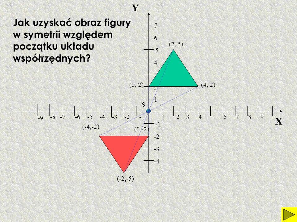 Zarówno w symetrii osiowej jak i w środkowej dana figura i jej obraz są przystające to znaczy odpowiednie boki mają równe długości, odpowiednie kąty mają równe miary.