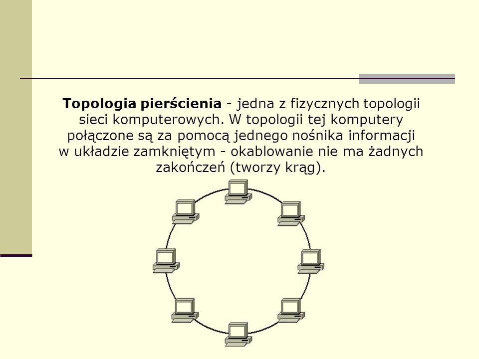 Topologia pierścienia - jedna z fizycznych topologii sieci komputerowych. W topologii tej komputery połączone są za pomocą jednego nośnika informacji