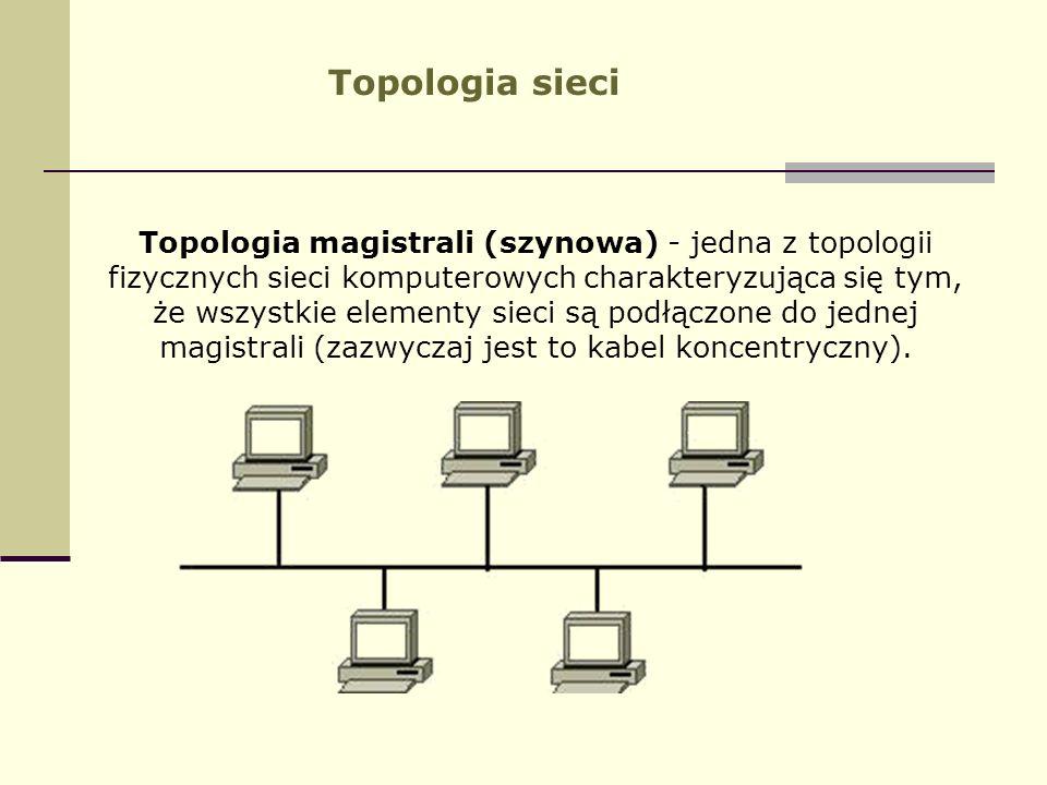 Topologia sieci Topologia magistrali (szynowa) - jedna z topologii fizycznych sieci komputerowych charakteryzująca się tym, że wszystkie elementy siec