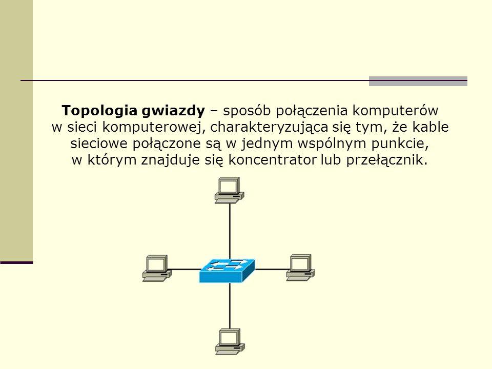 Topologia gwiazdy zawiera serwer i łączący do niego pozostałe elementy sieci hub (koncentrator).