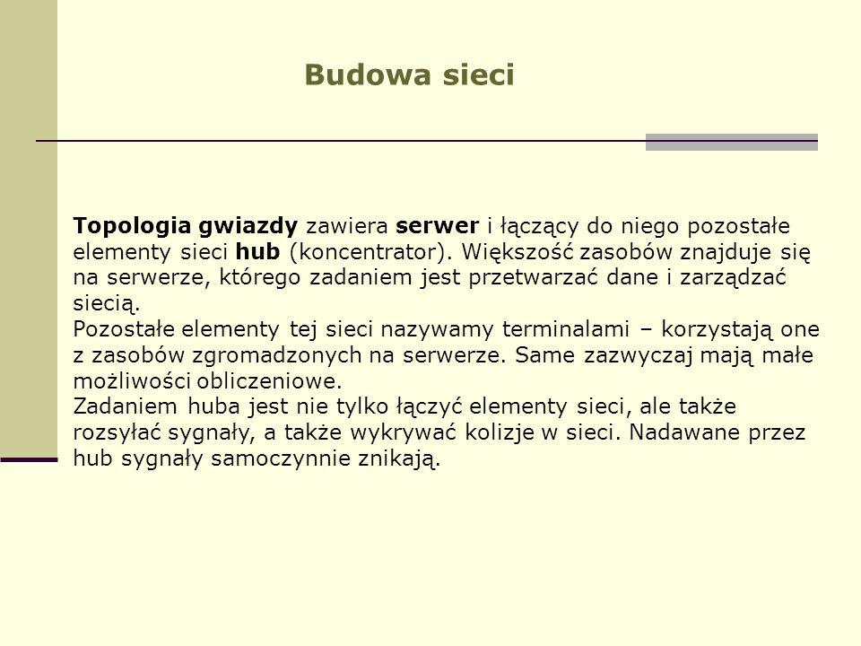 Topologia gwiazdy zawiera serwer i łączący do niego pozostałe elementy sieci hub (koncentrator). Większość zasobów znajduje się na serwerze, którego z