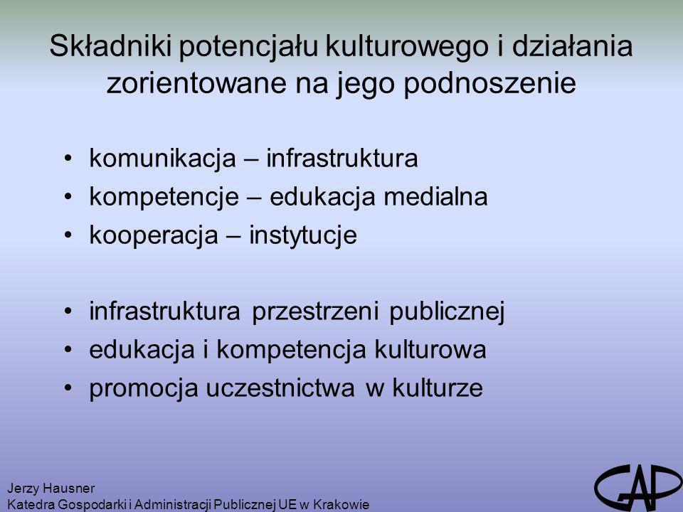Jerzy Hausner Katedra Gospodarki i Administracji Publicznej UE w Krakowie Składniki potencjału kulturowego i działania zorientowane na jego podnoszeni
