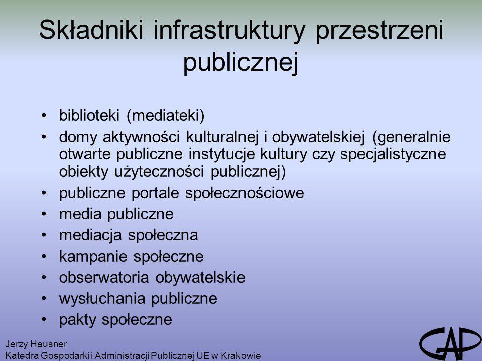 Jerzy Hausner Katedra Gospodarki i Administracji Publicznej UE w Krakowie Składniki infrastruktury przestrzeni publicznej biblioteki (mediateki) domy