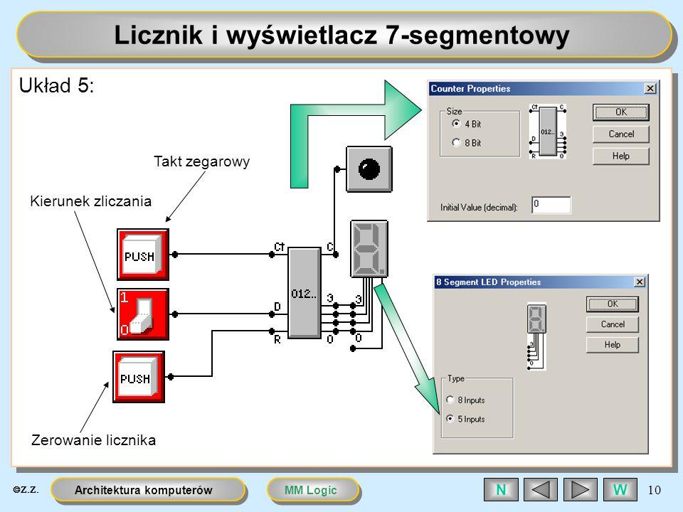 MM LogicArchitektura komputerów 10 WN Licznik i wyświetlacz 7-segmentowy Układ 5: Takt zegarowy Zerowanie licznika Kierunek zliczania