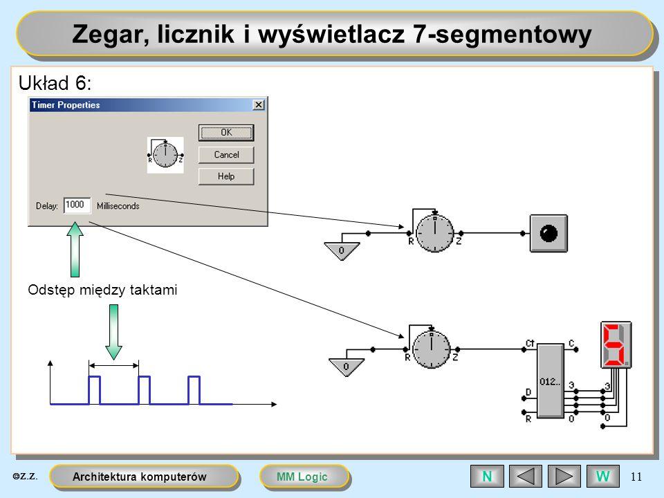 MM LogicArchitektura komputerów 11 WN Zegar, licznik i wyświetlacz 7-segmentowy Układ 6: Odstęp między taktami