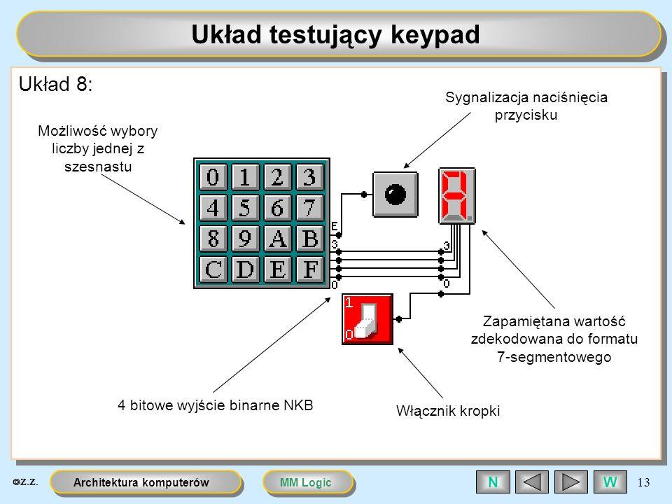 MM LogicArchitektura komputerów 13 WN Układ testujący keypad Układ 8: Włącznik kropki 4 bitowe wyjście binarne NKB Możliwość wybory liczby jednej z sz