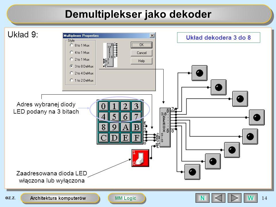MM LogicArchitektura komputerów 14 WN Demultiplekser jako dekoder Układ 9: Adres wybranej diody LED podany na 3 bitach Zaadresowana dioda LED włączona