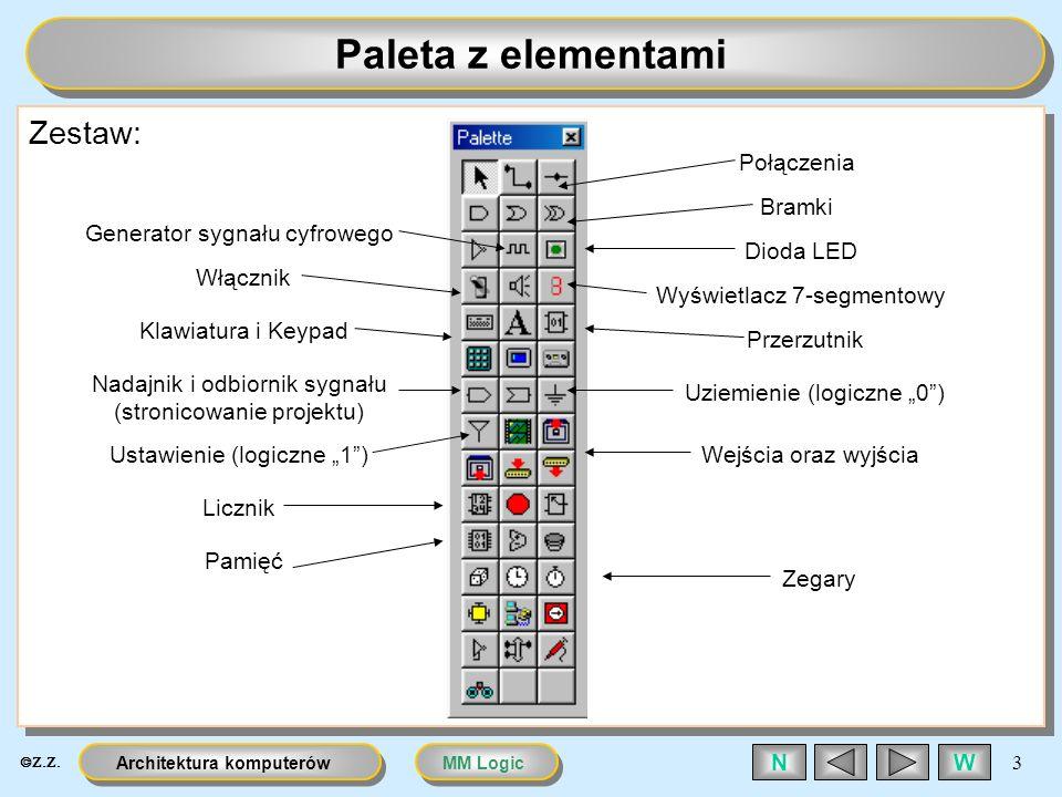 MM LogicArchitektura komputerów 3 WN Paleta z elementami Zestaw: Połączenia Bramki Dioda LED Wyświetlacz 7-segmentowy Włącznik Klawiatura i Keypad Nad