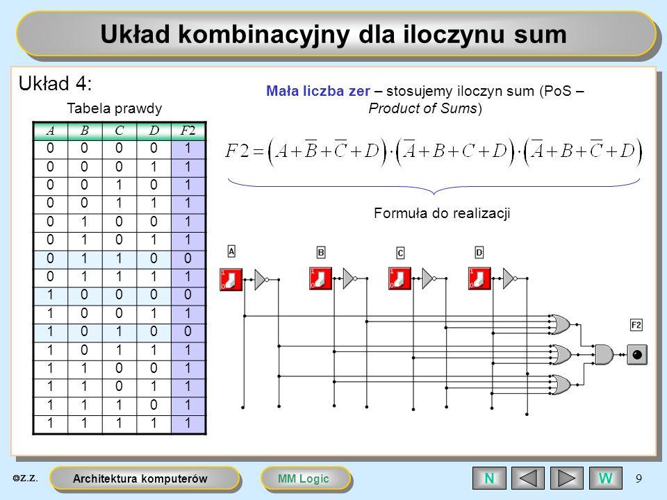 MM LogicArchitektura komputerów 9 WN Układ kombinacyjny dla iloczynu sum Układ 4: ABCDF2F2 00001 00011 00101 00111 01001 01011 01100 01111 10000 10011