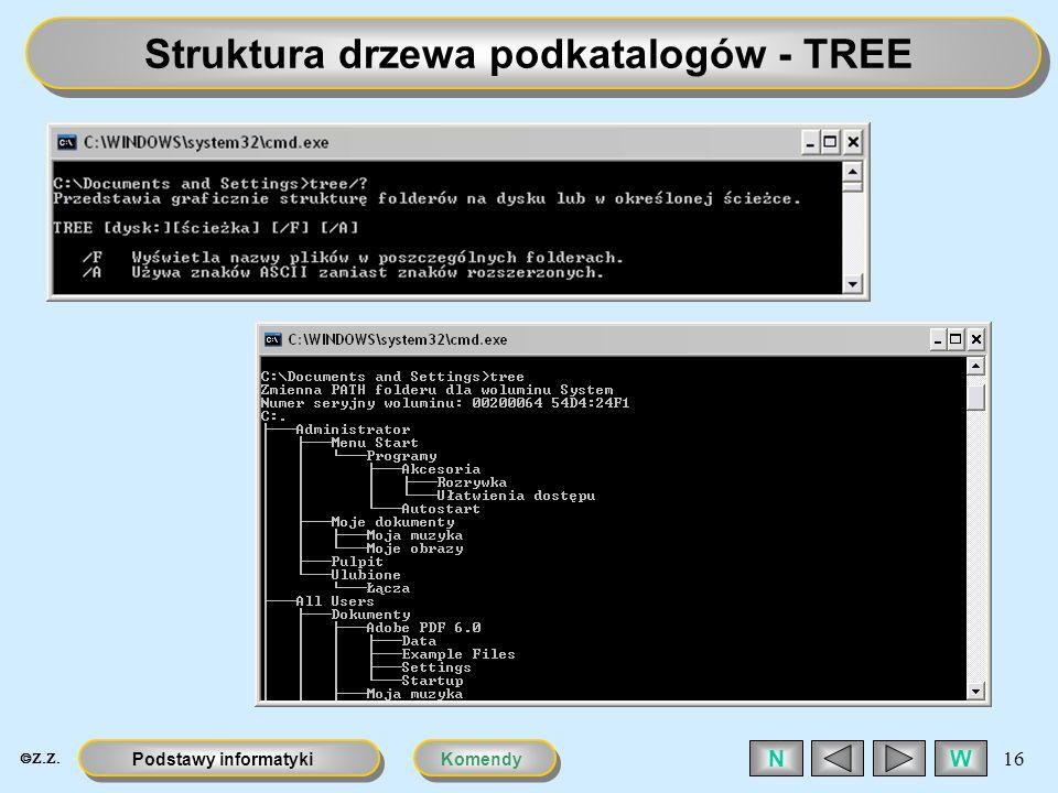 KomendyPodstawy informatyki 16 WN Struktura drzewa podkatalogów - TREE