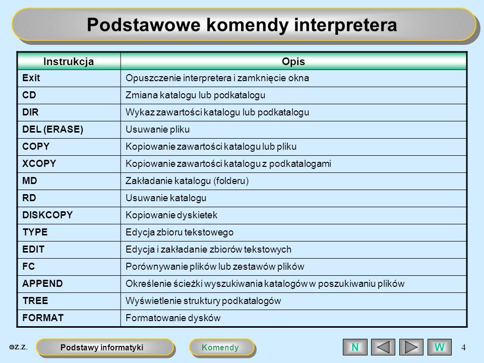 KomendyPodstawy informatyki 4 WN Podstawowe komendy interpretera InstrukcjaOpis ExitOpuszczenie interpretera i zamknięcie okna CDZmiana katalogu lub p