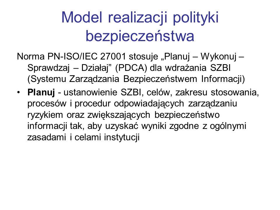 Model realizacji polityki bezpieczeństwa Norma PN-ISO/IEC 27001 stosuje Planuj – Wykonuj – Sprawdzaj – Działaj (PDCA) dla wdrażania SZBI (Systemu Zarz