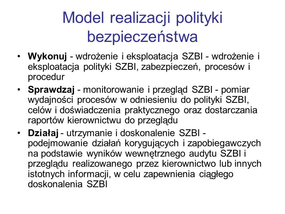 Model realizacji polityki bezpieczeństwa Wykonuj - wdrożenie i eksploatacja SZBI - wdrożenie i eksploatacja polityki SZBI, zabezpieczeń, procesów i pr